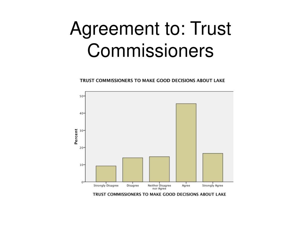 Agreement to: Trust Commissioners