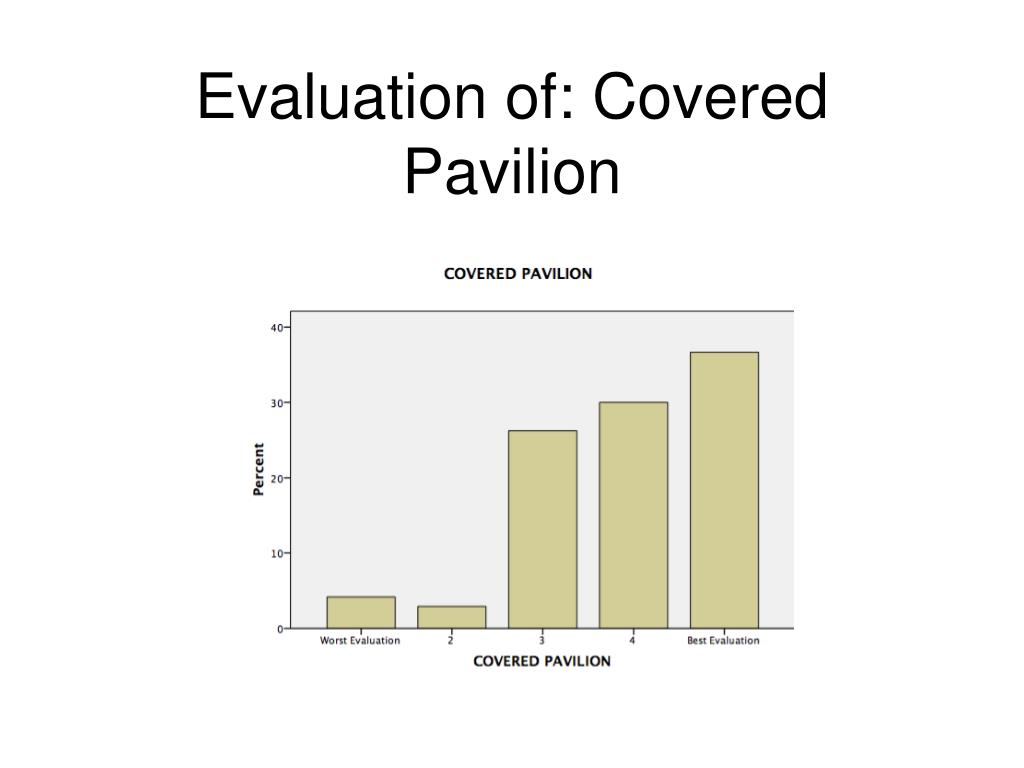 Evaluation of: Covered Pavilion