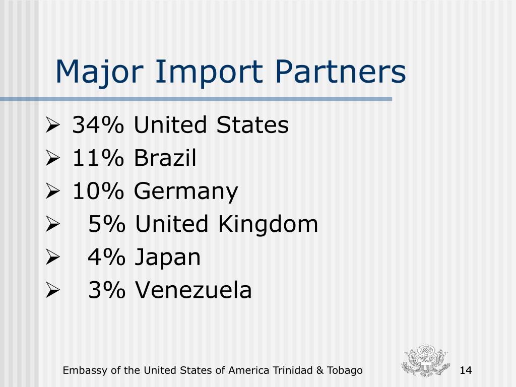 Major Import Partners