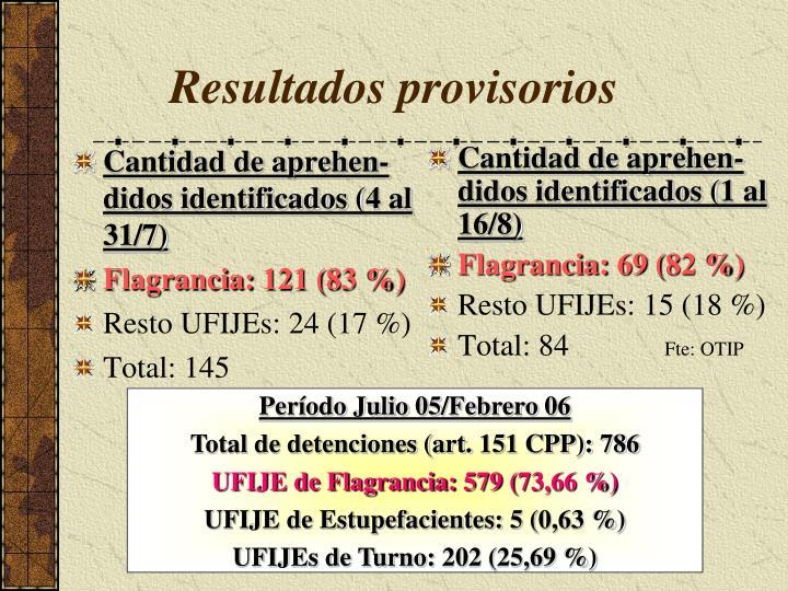 Cantidad de aprehen-didos identificados (4 al 31/7)