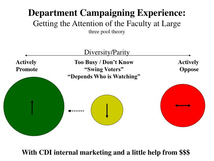 Department Campaigning Experience: