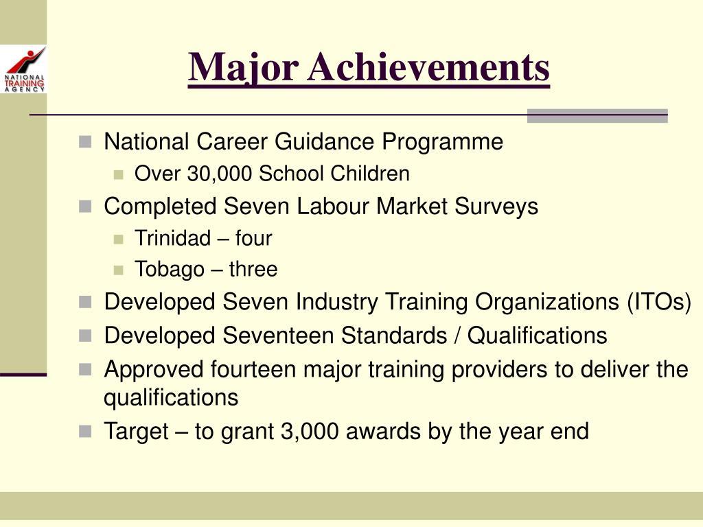 Major Achievements