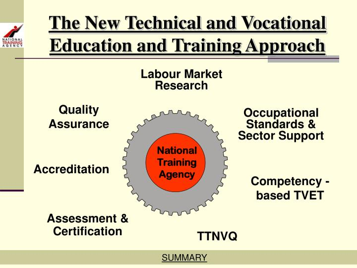 vocational education vs standardized testing Recipients that operate vocational education programs must insure that counselors do not direct or urge any student to enroll in a particular career or program, or measure or predict a student's prospects for success in any career or program based upon the student's race, color, national origin, sex, or handicap.
