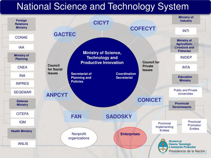 National Science and Technology System