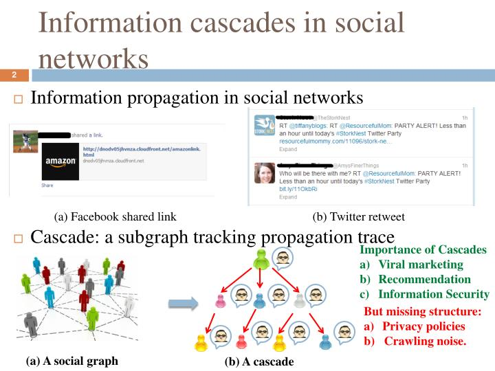 Information cascades in social networks