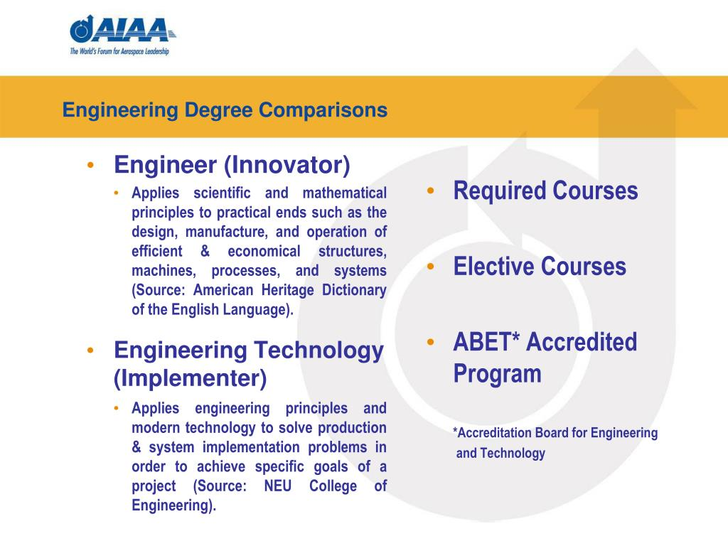 Engineering Degree Comparisons