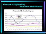 aerospace engineering education rollercoaster