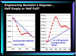 engineering bachelor s degrees half empty or half full