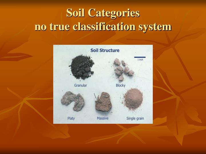 Soil Categories