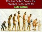 man has evolved so also the microbes so the need for automation