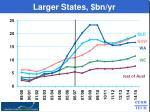 larger states bn yr48