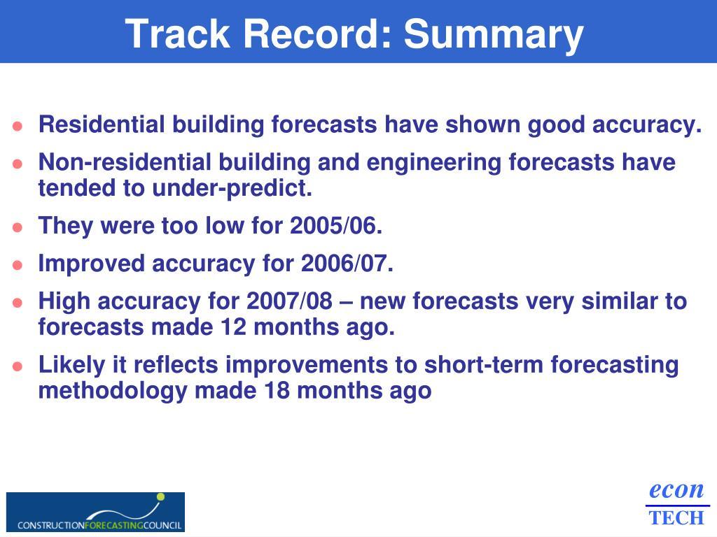 Track Record: Summary