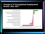 change in it occupational employment number 2001 2002