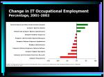 change in it occupational employment percentage 2001 2002