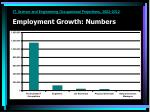 it science and engineering occupational projections 2002 2012 employment growth numbers