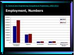 it science and engineering occupational projections 2002 2012 employment numbers