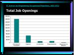it science and engineering occupational projections 2002 2012 total job openings