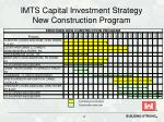 imts capital investment strategy new construction program
