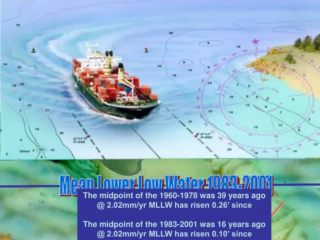 Mean Lower Low Water 1960-1978