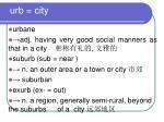 urb city