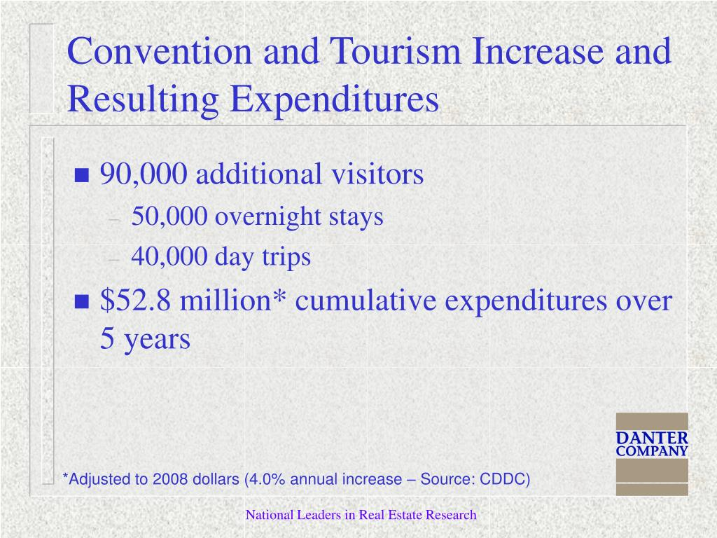 90,000 additional visitors
