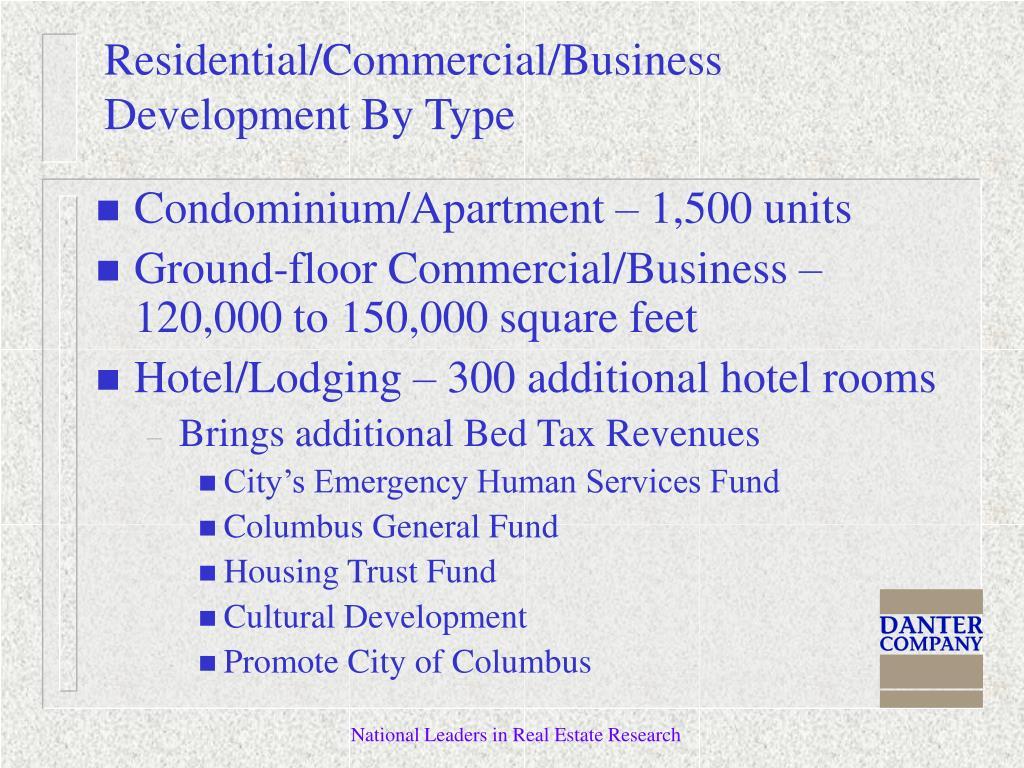 Condominium/Apartment – 1,500 units