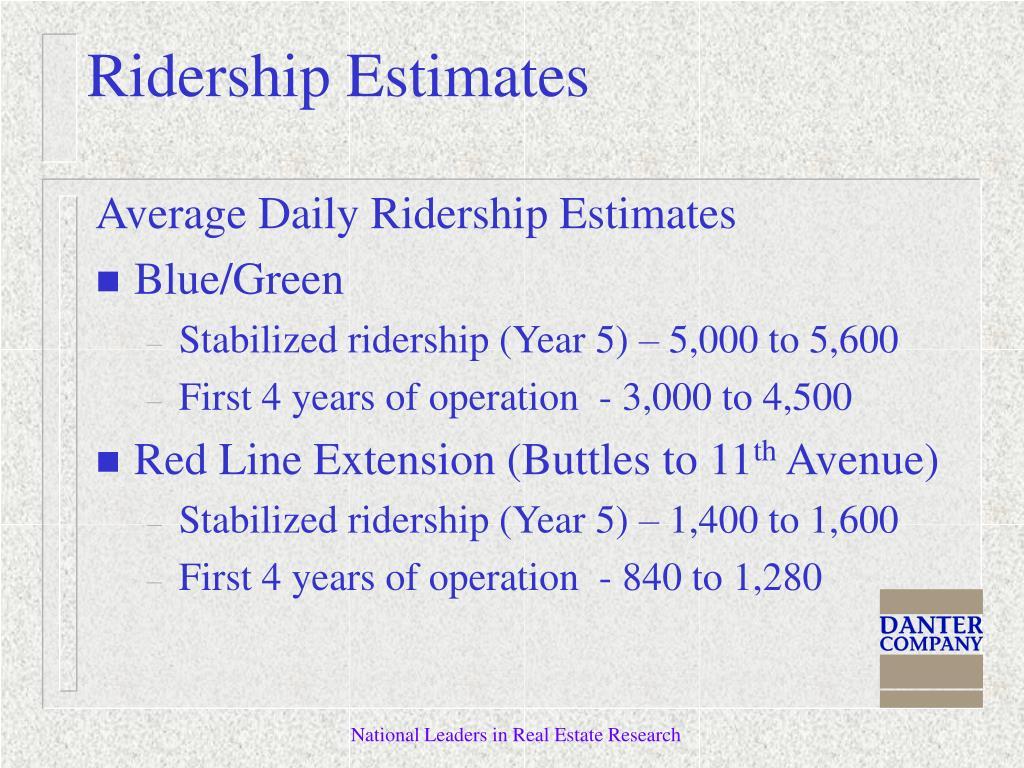 Average Daily Ridership Estimates