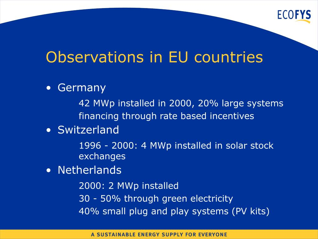 Observations in EU countries