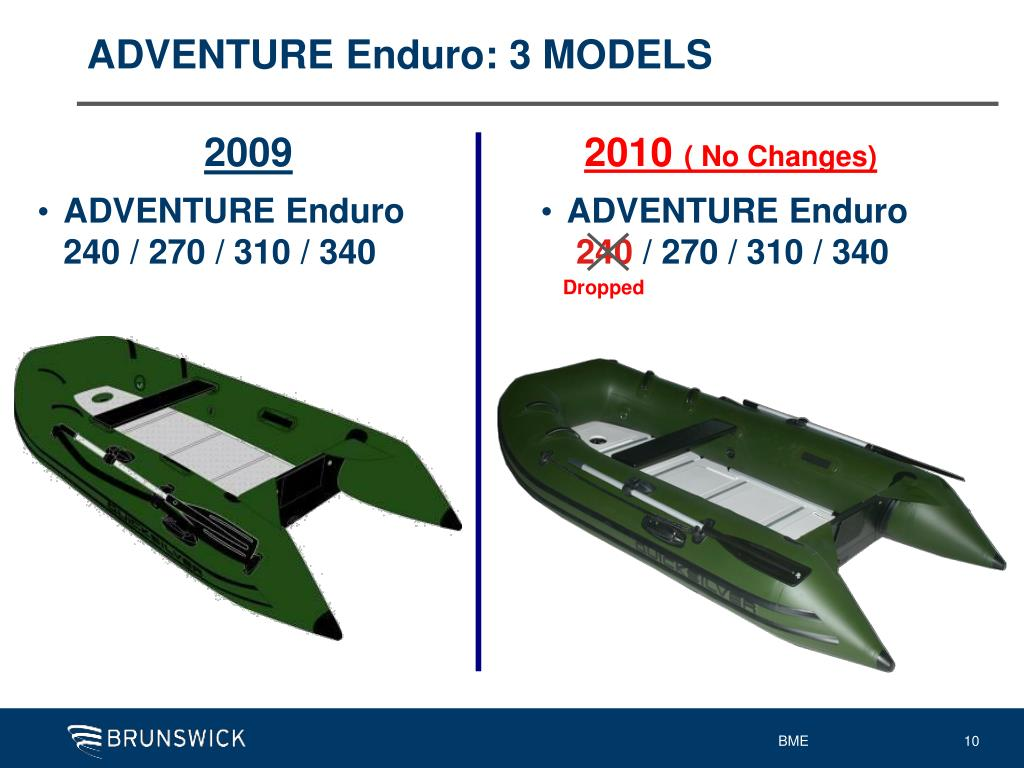 ADVENTURE Enduro: 3 MODELS