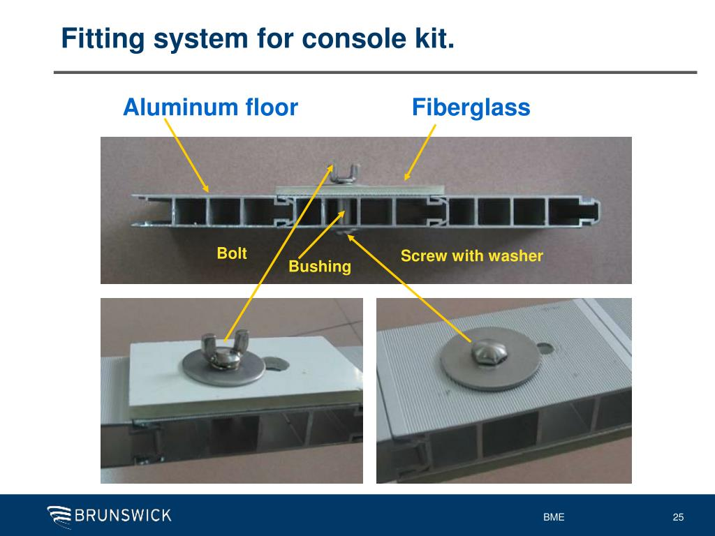 Fitting system for console kit.