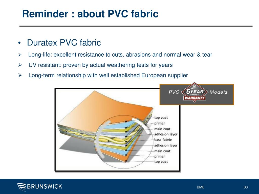 Reminder : about PVC fabric