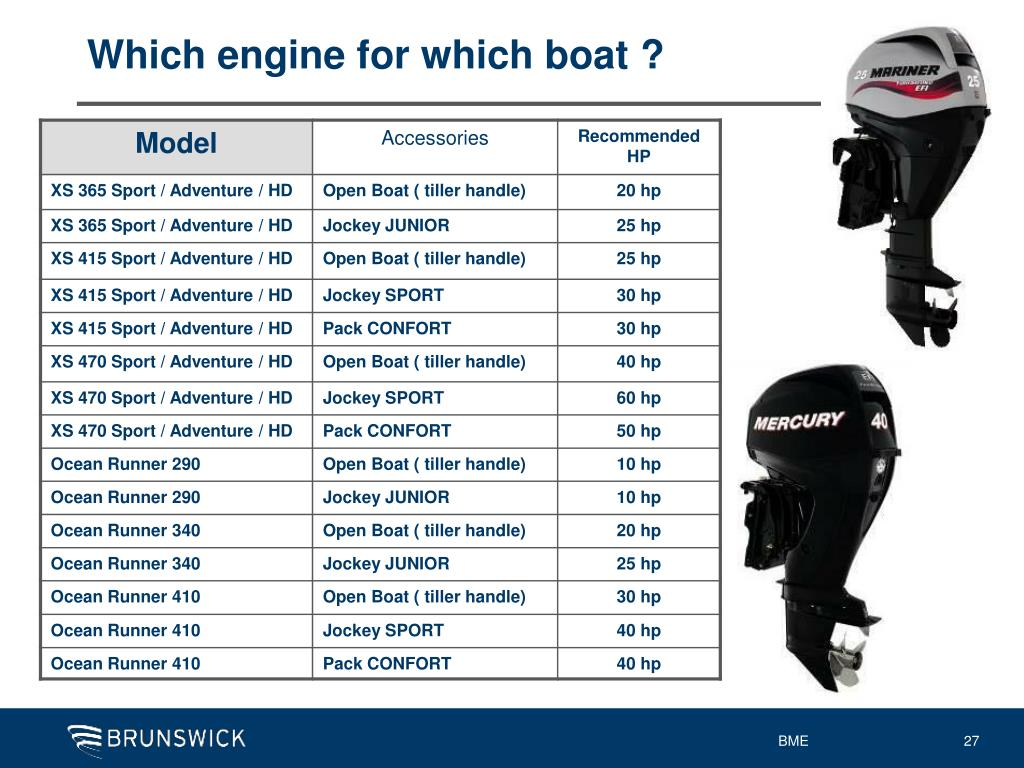 Which engine for which boat ?