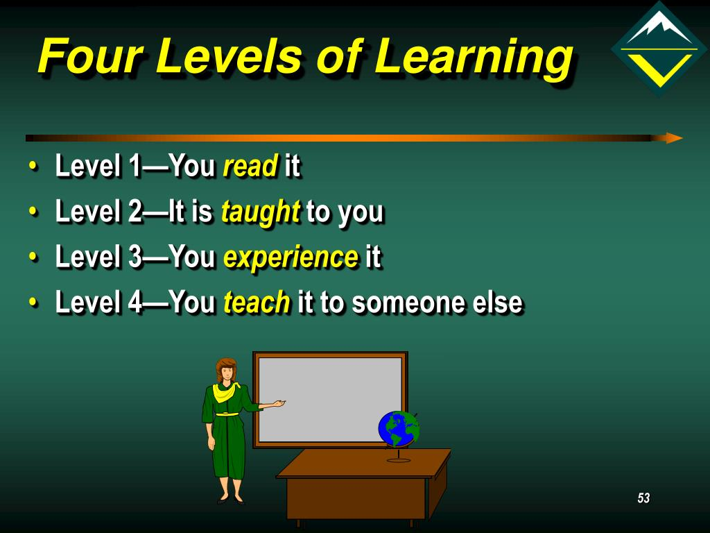 Four Levels of Learning
