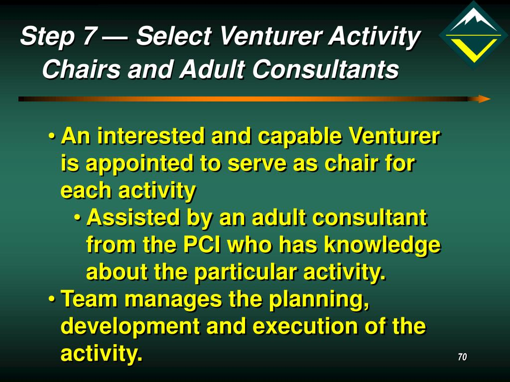 Step 7 — Select Venturer Activity Chairs and Adult Consultants