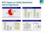 pev impact on utility operations will be significant