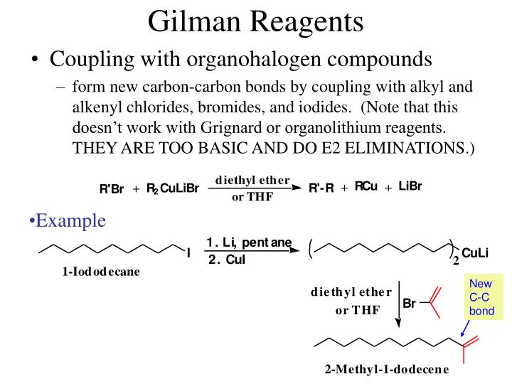 Gilman Reagents