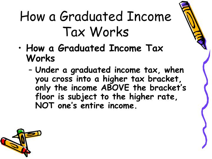 How a Graduated Income Tax Works