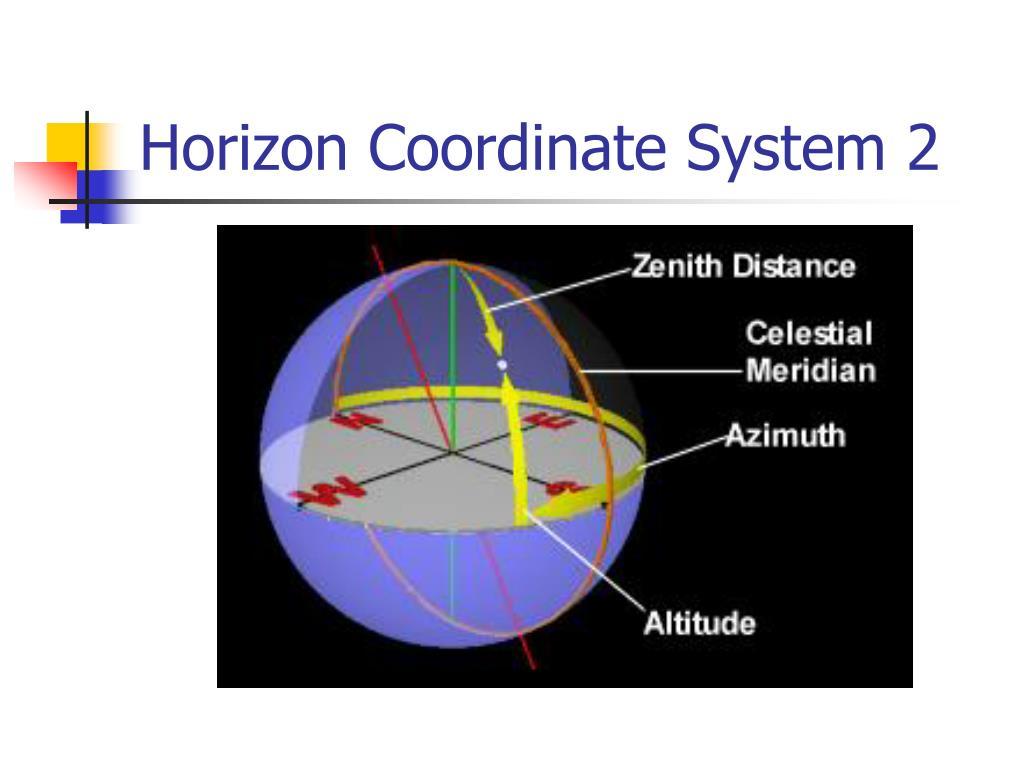 Horizon Coordinate System 2