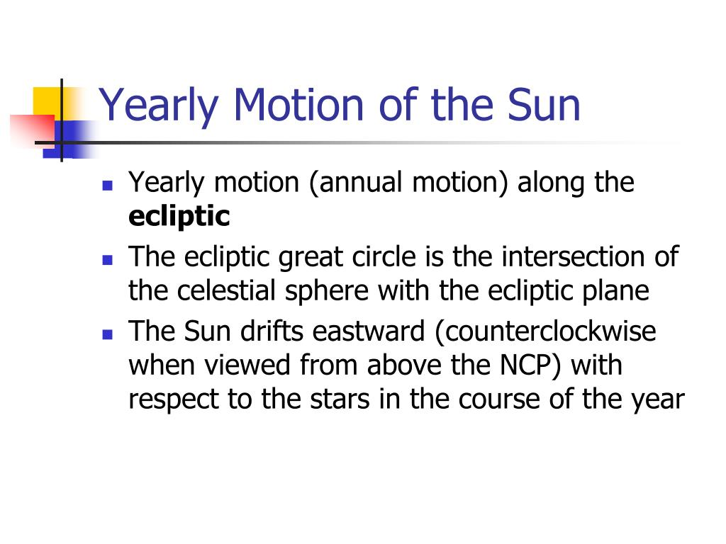Yearly Motion of the Sun
