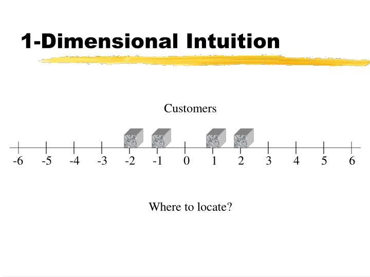 1 dimensional intuition