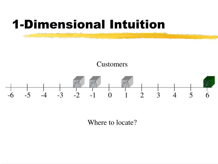 1 dimensional intuition1
