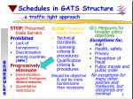 schedules in gats structure a traffic light approach