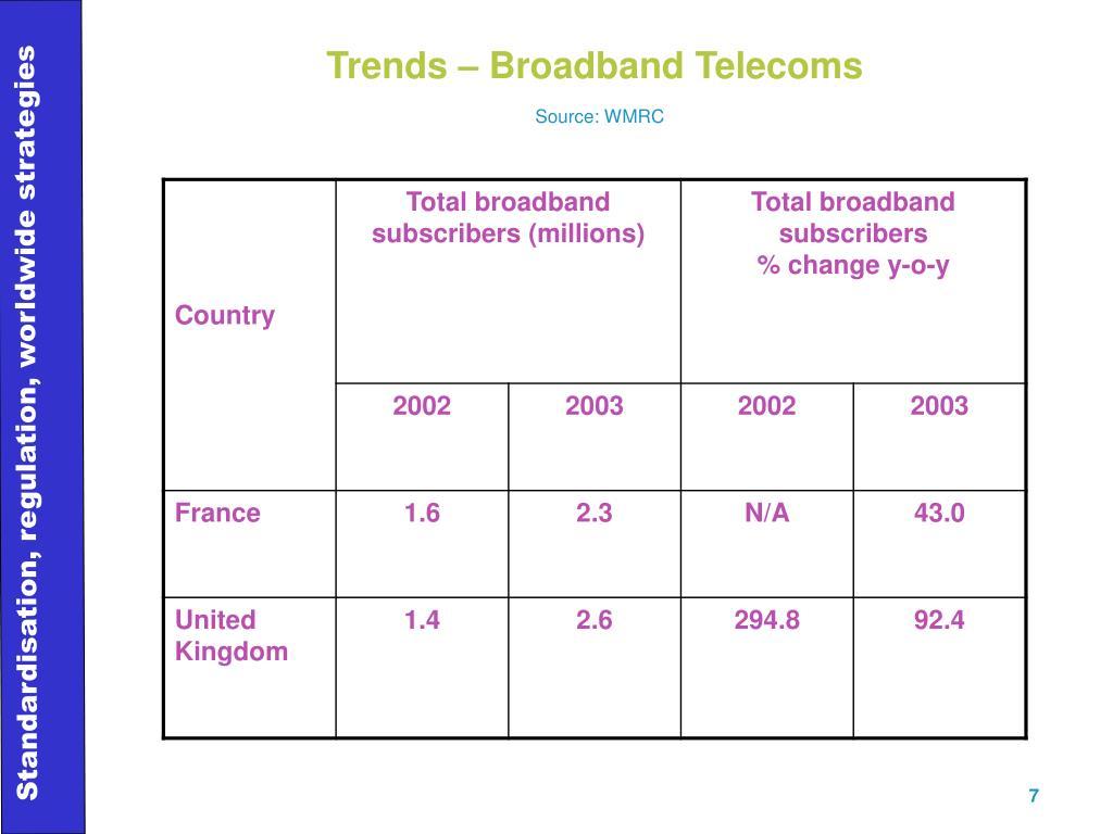 Trends – Broadband Telecoms