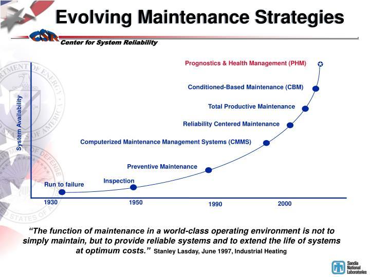 Prognostics & Health Management (PHM)