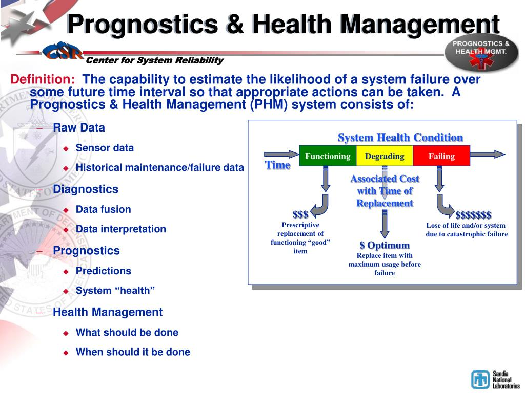 System Health Condition