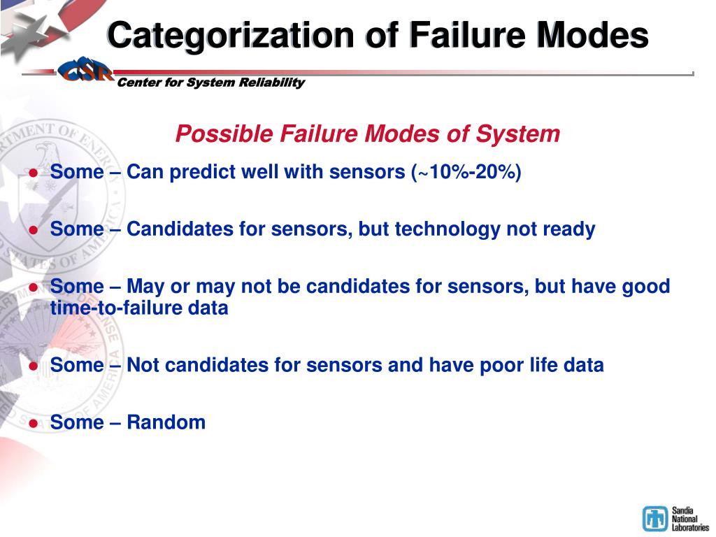 Categorization of Failure Modes