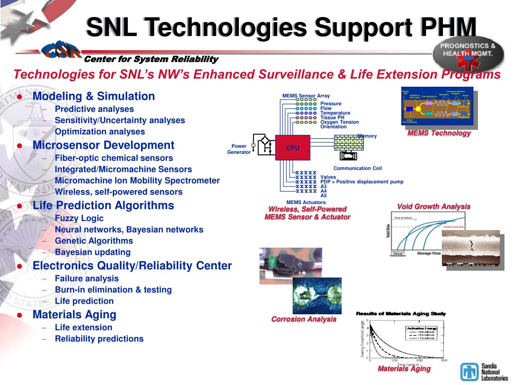 MEMS Sensor Array