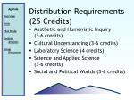 distribution requirements 25 credits