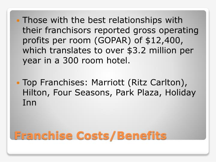 Those with the best relationships with their franchisors reported gross operating profits per room (GOPAR) of $12,400, which translates to over $3.2 million per year in a 300 room hotel.