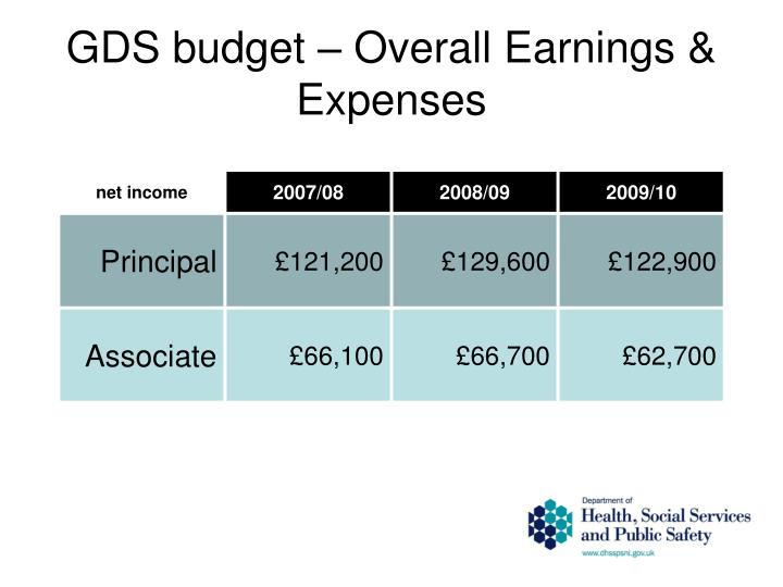 GDS budget – Overall Earnings & Expenses